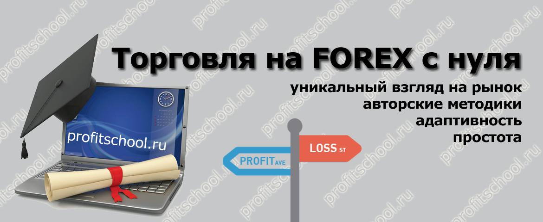 Обучение на FOREX