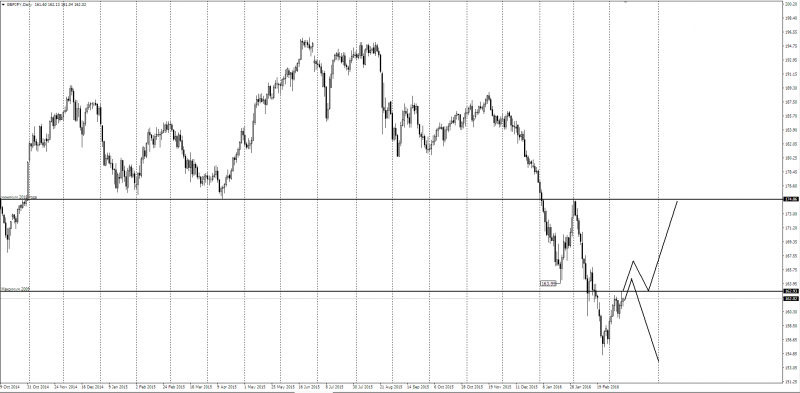 gbpjpy110316_1-fill-800x393.png